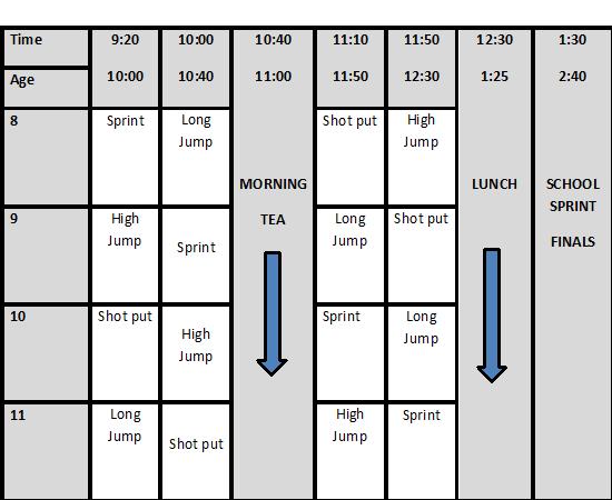 Athletics_timetable